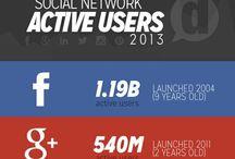 Socialmedia / Different stuff over socialmedia Facebook Twitter Pinterest Linkedin and so one   / by Paski6