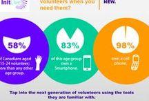 Volunteer Infographics