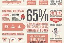 LL – infographics