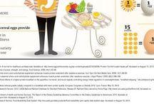 Nutrition, Diets & Vitamins