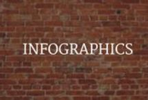 History Infographics / For the visual learner.
