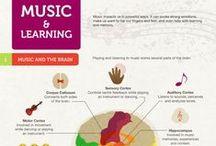 Arts Education Infographics