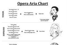 Operas Explained!