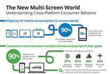 Multi-Screen Shopper
