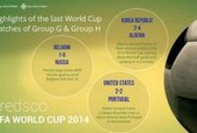 2014 FIFA World Cup / The 2014 FIFA World Cup is the 20th FIFA World Cup, the tournament for the men's football world championship