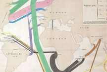 information design history | Charles Joseph Minard |