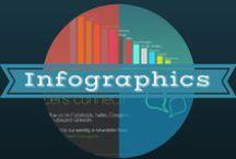 Infographics / We love 'em!