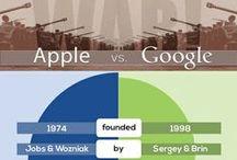 ¡War! / Infografías comparativas ¿Qué es mejor?