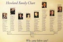 Family Trees / Creating family tree charts