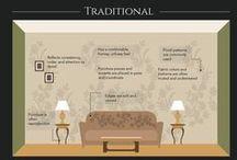 Interior Design (Infographic)