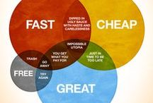 Web Design Infographics / Infographics related to web design & development