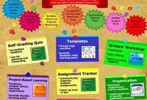 Middle School Apps/Websites