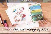 Italian Traditons Infographics / infographics about Italian, italian saying, italian style, italian people and italian traditions!
