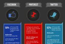 Internet Marketing / Alles Wichtige zum Internet Marketing