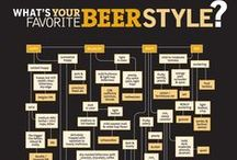 Craft Beer Fun Facts / Facts and insight into the world of craft beer!
