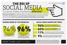 Social Media / Social media infographics for Facebook, Twitter, YouTube, LinkedIn and Google+