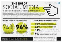 Social Media / Social media infographics for Facebook, Twitter, YouTube, LinkedIn and Google+