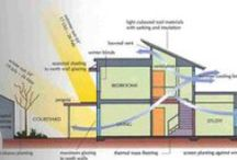 Passiv solar heating/Cooling / Passiv solar heating/Cooling