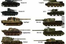 All tanks