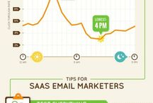 eMail Marketing / by Smart & Mobile Tech