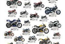 MotoPedia / Informacje o motocyklach i nie tylko. Taka encyklopedia motocyklisty.