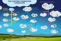 Content Marketing Strategy / by Easy Press Release