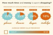 E-Commerce / Facts, figures, data, metrics, analytics, tips, and tricks about e-commerce and online shopping.