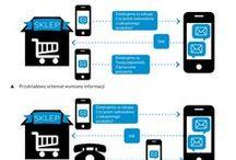 Marketing SMS / Marketing SMS - masowa wysyłka SMS, MMS, a także wykorzystanie takich narzędzi jak dwukierunkowa komunikacja SMS, zbieranie baz numerów i inne.