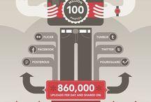 Infographics I like / Infographics