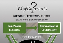 Innovative Nonprofits / Nonprofits must stop competing against each other for money and start being held accountable for their social return on invested donations.  It starts by demanding more from your charities than a tax write off! / by WhyDoParents.org