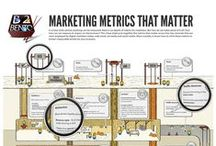 Metrics-Analytics-Big Data / Tips and tools to measure and evaluate your digital marketing. Metrics, Analytics, KPIs, Data, Big Data, Testing, A/B Testing