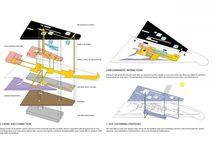 Archi_diagram