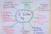 Anchor Charts and BEYOND... (4th to 8th Grade) / My favorite anchor charts