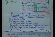 Math in the Middle Grades (4th through 8th Grade) / Math ideas, anchor charts, lessons, activities, and more for intermediate and middle grade students and teachers.
