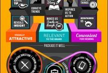 Content Marketing | How to
