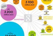 Infographies media