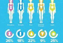 Krops typer