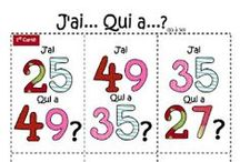 French storytime: chiffres (numbers) / Activities, resources, and ideas for presenting the numbers in French at a storytime or class for kids
