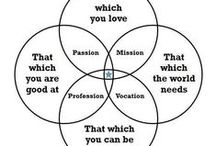 What's your passion? / A few questions, resources, and advice to help you find your passion and your dream job.