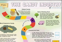 Candy Infographics
