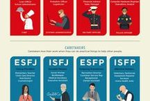 ISFP / because i want to understand others and myself better