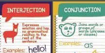 Grammar / Ideas, Activities, and Links for Teaching Grammar in Third Grade, Fourth Grade, and Fifth Grade L.3.1 L.4.1 L.5.1