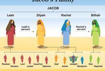 C H R I S T I A N  S T U D Y / Biblical charts, facts, theory, etc..  / by Carla G.