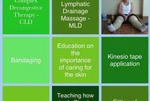 www.lymph-what-oedema / Lymphoedema