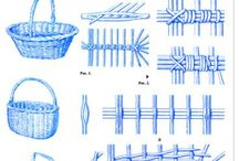 Weaving patterns and directions! / by 'Wanda Lee