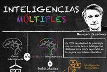 IM / Inteligencias Múltiples...