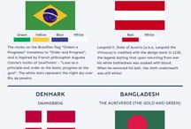 Cultures Countries