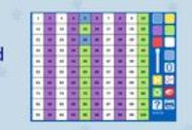 Hundreds Chart Activities / Activities involving the use of a hundreds chart.