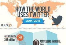 """Twitter / Twitter is an online social networking service that enables users to send and read short 140-character messages called """"tweets"""". Registered users can read and post tweets, but unregistered users can only read them. Micro blogging."""