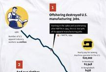 infographics / by Made in USA Challenge